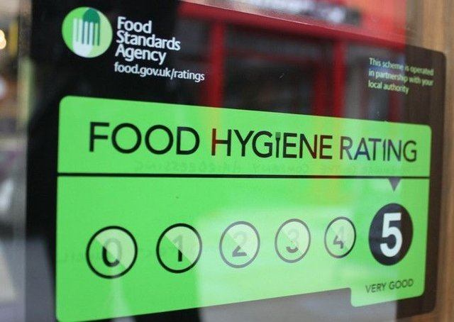 How Takeaways In East Northamptonshire Rate For Food Hygiene